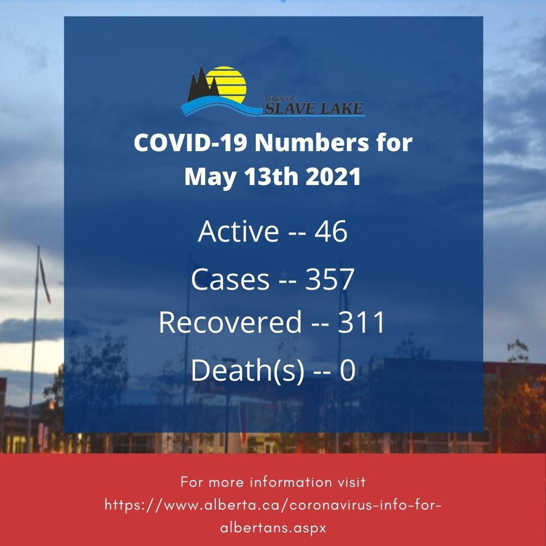 covid numbers May 13th 2021