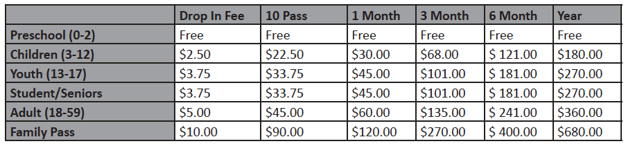 Aquatic Centre Membership Rates